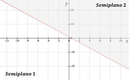 Gráficos3
