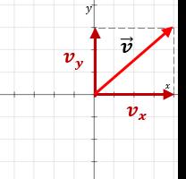 componentes vector
