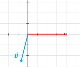 ley del triangulo2