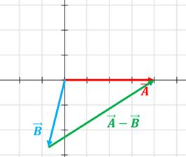 ley del triangulo3
