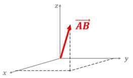 vector posicion2