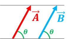 vectores iguales