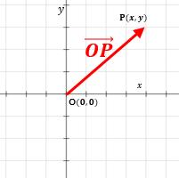 vectorposicion