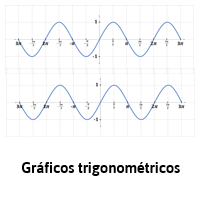 Gráficos trigonométricos