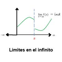 Límites en el infinito | MiProfe com