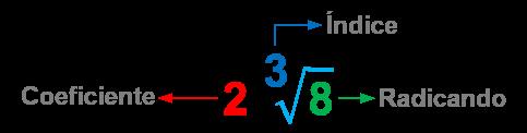 Simplificacion expresiones radicales2