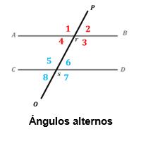 Ngulos Alternos Definici N Teoremas Ejercicios