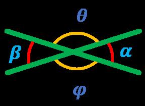 Ángulos congruentes - ángulos verticales