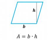 Área del paralelogramo
