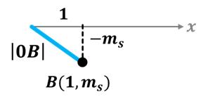 demostracion rectas perpendiculares  Ecuaciones perpendiculares demostracion rectas perpendiculares2
