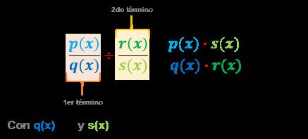 division expresiones racionales