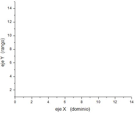 funciones - ejemplo