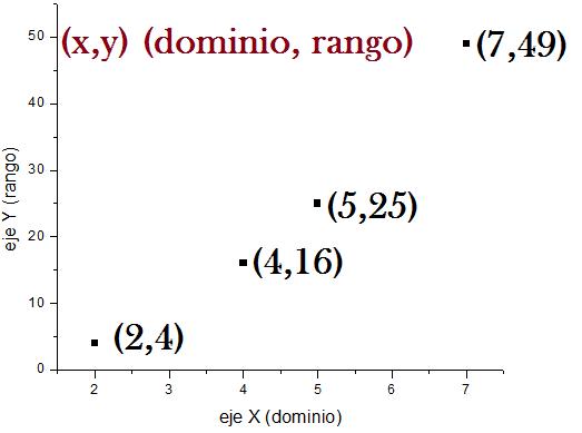 funciones - ejemplos 2