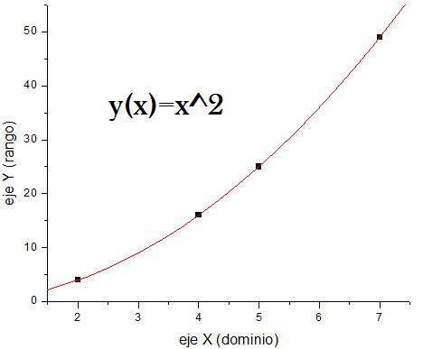 funciones - ejemplo 3