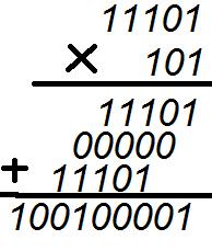 multiplicación números binarios
