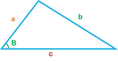Ejercicio del teorema del coseno