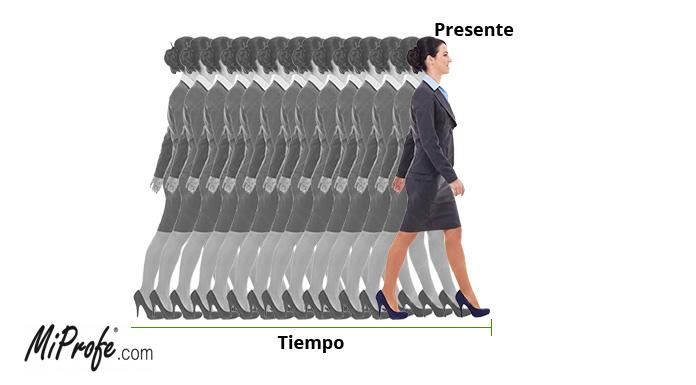 Magnitud física - tiempo