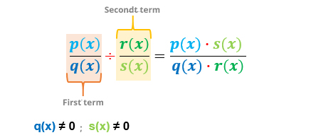 Division of rational expressions