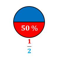 convert fractions to percents