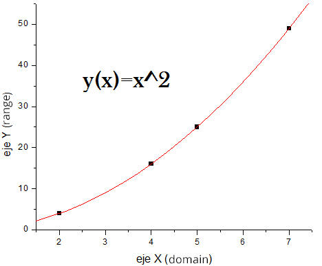 functions - example 3