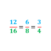 simplification fractions