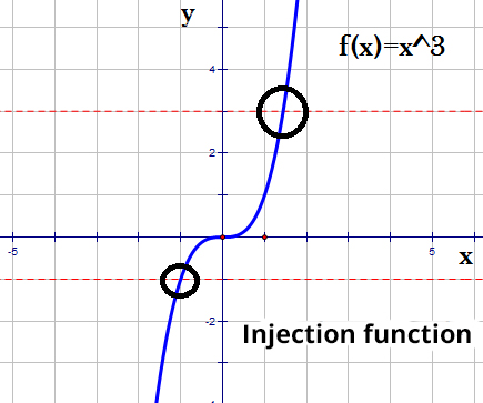 example of injection function