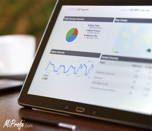 mercadotecnia en Internet - mediciones