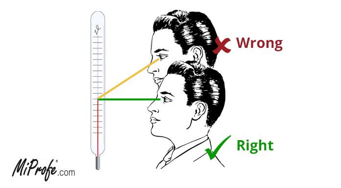 Measurement errors - parallax